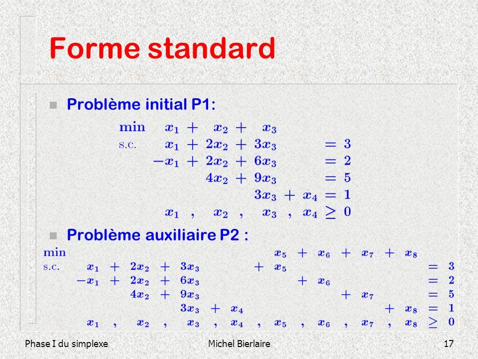 Phase I du simplexeMichel Bierlaire17 Forme standard n Problème initial P1: n Problème auxiliaire P2 :