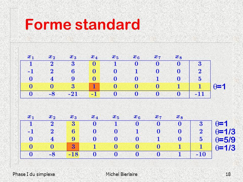 Phase I du simplexeMichel Bierlaire18 Forme standard =1 =1/3 =5/9 =1/3