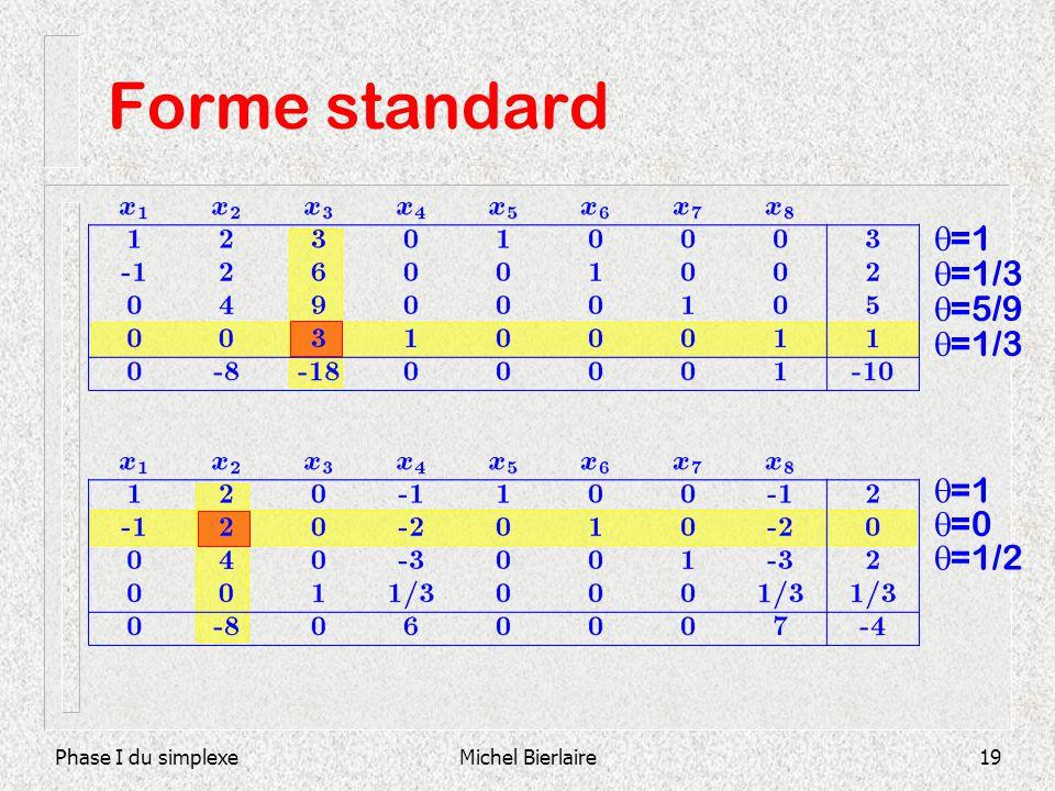 Phase I du simplexeMichel Bierlaire19 Forme standard =1 =0 =1/2 =1 =1/3 =5/9 =1/3