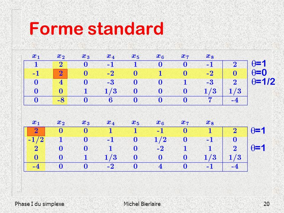 Phase I du simplexeMichel Bierlaire20 Forme standard =1/2 =1 =0 =1