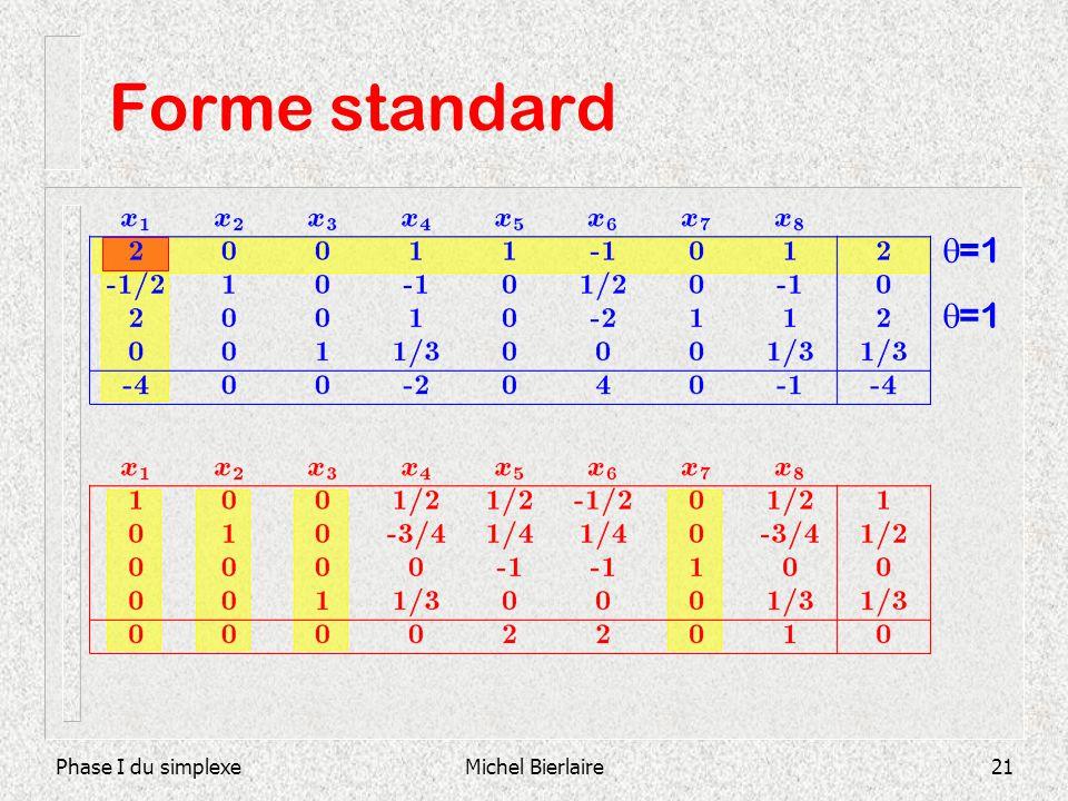 Phase I du simplexeMichel Bierlaire21 Forme standard =1