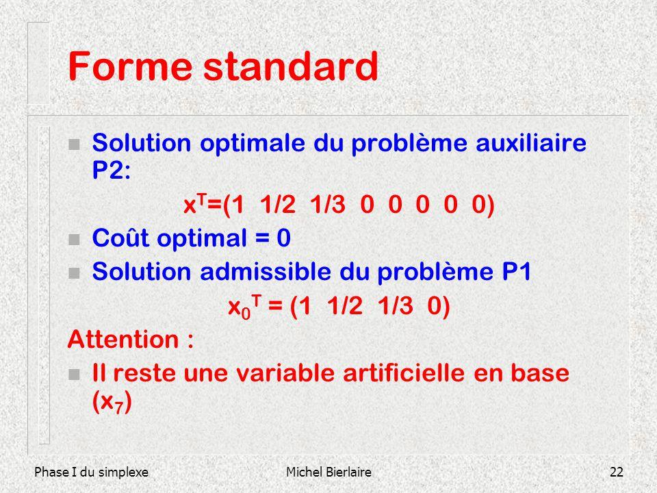 Phase I du simplexeMichel Bierlaire22 Forme standard n Solution optimale du problème auxiliaire P2: x T =(1 1/2 1/3 0 0 0 0 0) n Coût optimal = 0 n So