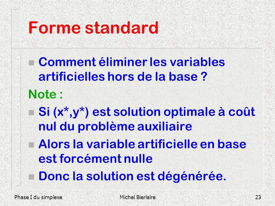 Phase I du simplexeMichel Bierlaire23 Forme standard n Comment éliminer les variables artificielles hors de la base ? Note : n Si (x*,y*) est solution