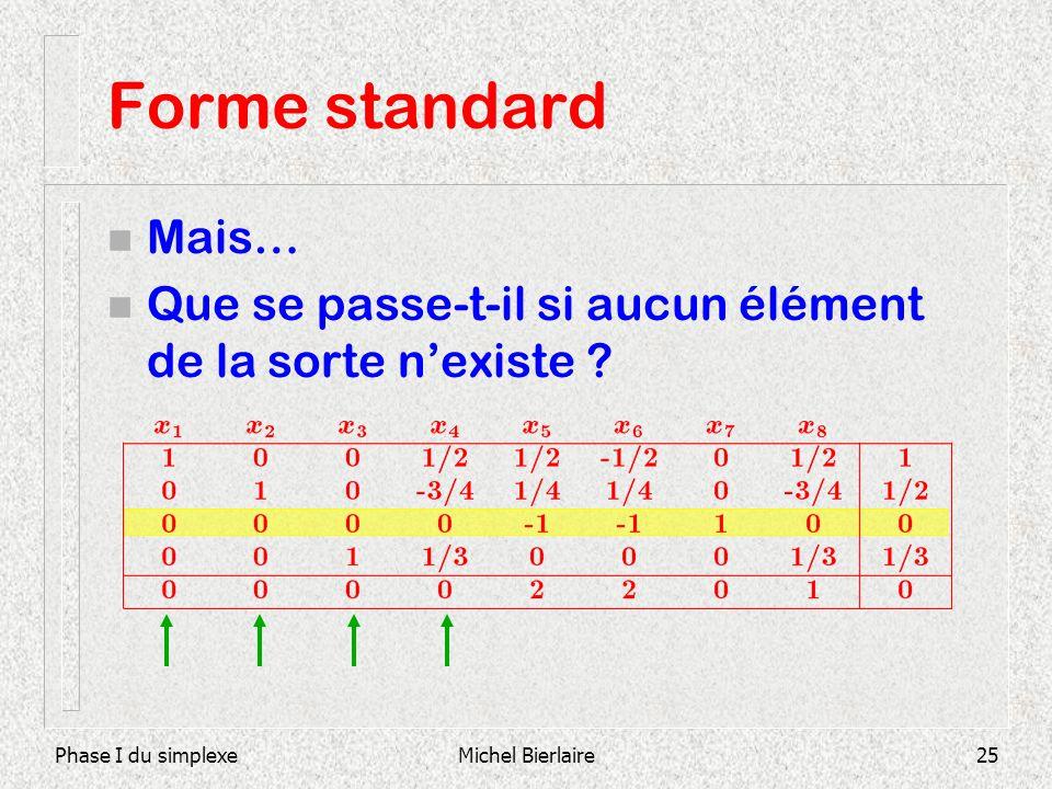 Phase I du simplexeMichel Bierlaire25 Forme standard n Mais… n Que se passe-t-il si aucun élément de la sorte nexiste ?