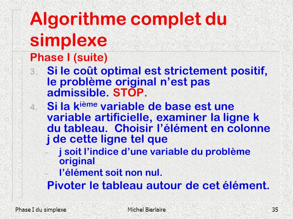 Phase I du simplexeMichel Bierlaire35 Algorithme complet du simplexe Phase I (suite) 3. Si le coût optimal est strictement positif, le problème origin