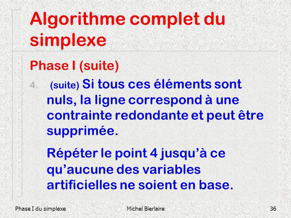 Phase I du simplexeMichel Bierlaire36 Algorithme complet du simplexe Phase I (suite) 4. (suite) Si tous ces éléments sont nuls, la ligne correspond à