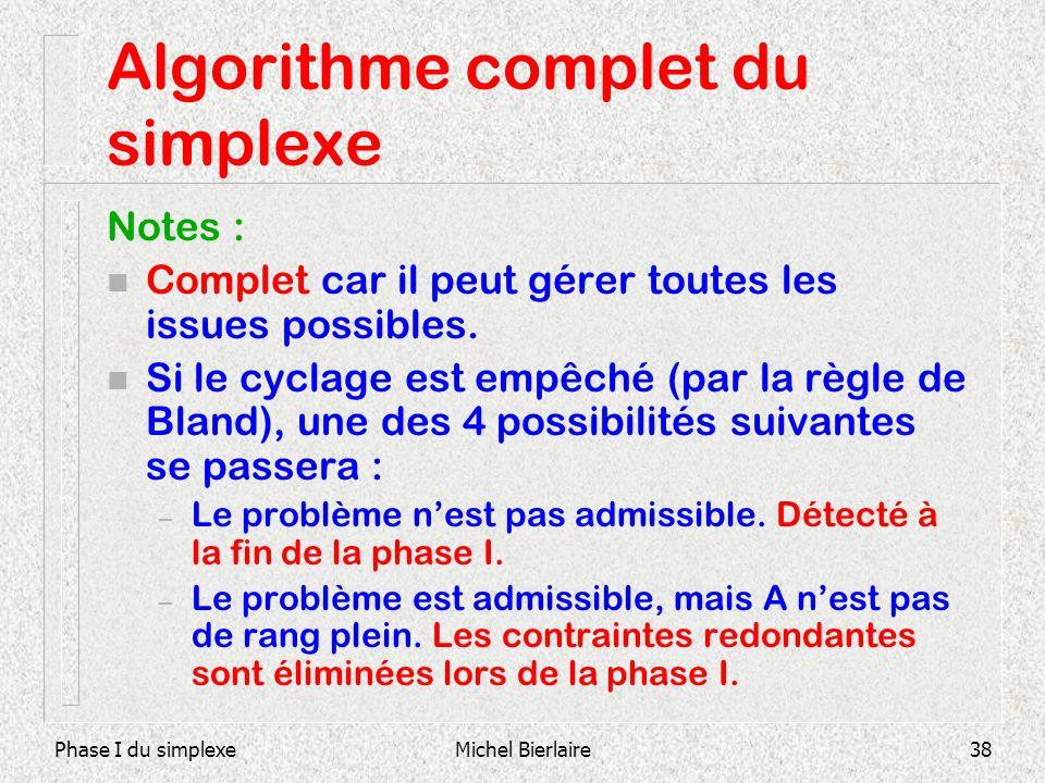 Phase I du simplexeMichel Bierlaire38 Algorithme complet du simplexe Notes : n Complet car il peut gérer toutes les issues possibles. n Si le cyclage