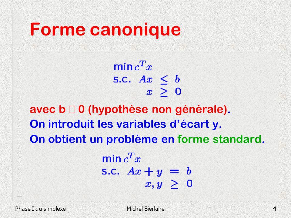 Phase I du simplexeMichel Bierlaire4 Forme canonique avec b 0 (hypothèse non générale). On introduit les variables décart y. On obtient un problème en