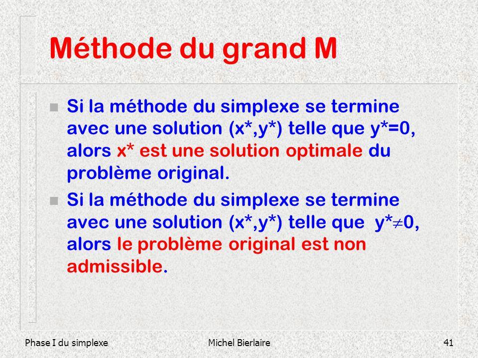 Phase I du simplexeMichel Bierlaire41 Méthode du grand M n Si la méthode du simplexe se termine avec une solution (x*,y*) telle que y*=0, alors x* est
