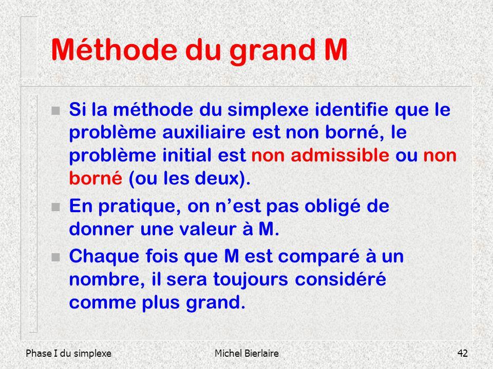 Phase I du simplexeMichel Bierlaire42 Méthode du grand M n Si la méthode du simplexe identifie que le problème auxiliaire est non borné, le problème i