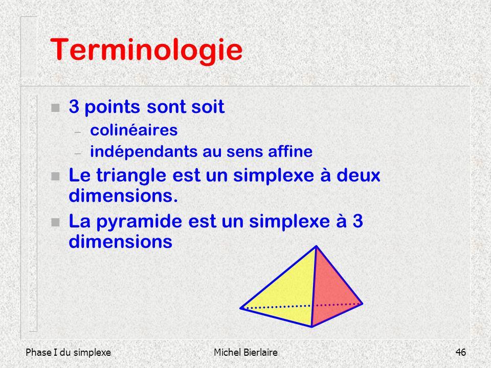 Phase I du simplexeMichel Bierlaire46 Terminologie n 3 points sont soit – colinéaires – indépendants au sens affine n Le triangle est un simplexe à de