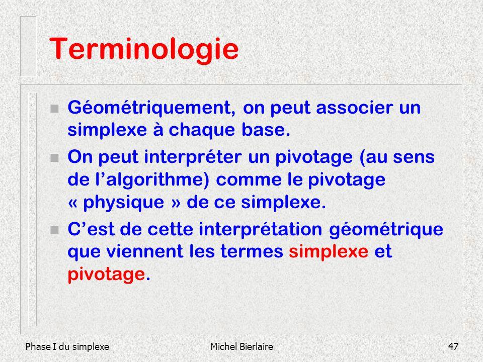 Phase I du simplexeMichel Bierlaire47 Terminologie n Géométriquement, on peut associer un simplexe à chaque base. n On peut interpréter un pivotage (a