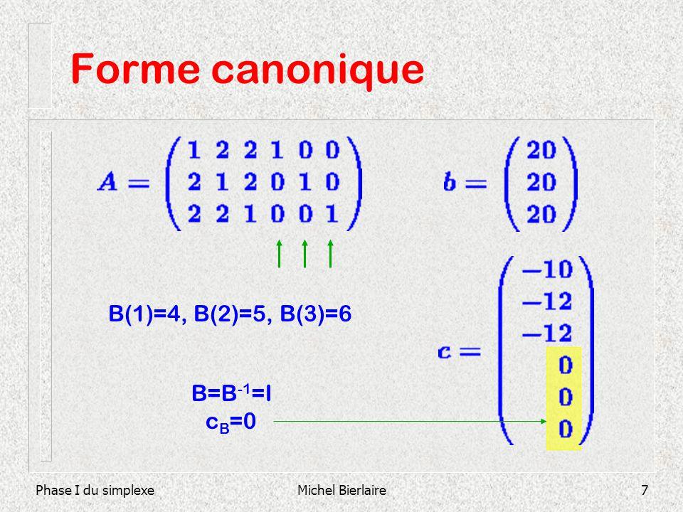 Phase I du simplexeMichel Bierlaire7 Forme canonique B(1)=4, B(2)=5, B(3)=6 B=B -1 =I c B =0