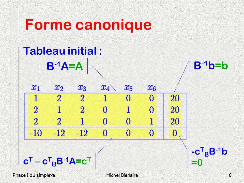 Phase I du simplexeMichel Bierlaire8 Forme canonique B -1 A=A B -1 b=b c T – c T B B -1 A=c T -c T B B -1 b =0 Tableau initial :