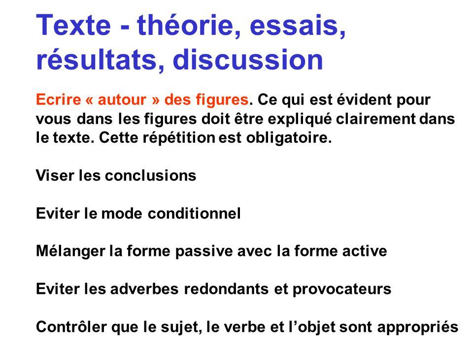 Texte - théorie, essais, résultats, discussion Ecrire « autour » des figures. Ce qui est évident pour vous dans les figures doit être expliqué clairem
