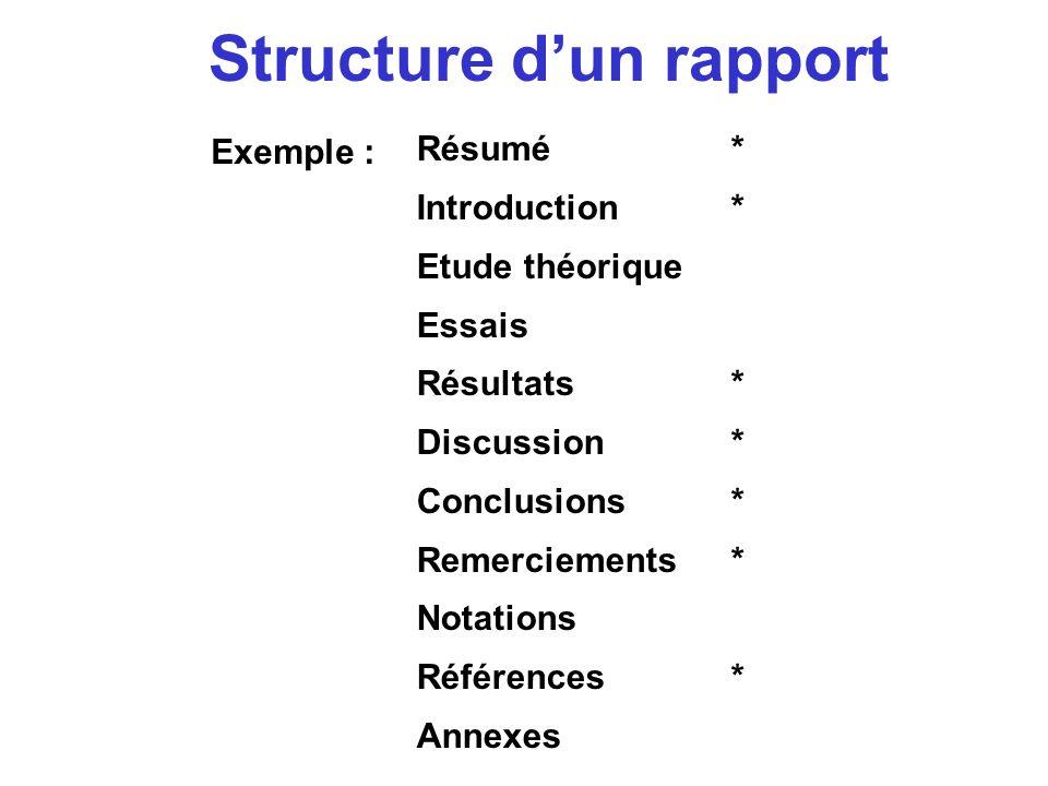 Structure dun rapport Résumé* Introduction* Etude théorique Essais Résultats* Discussion* Conclusions* Remerciements* Notations Références* Annexes Ex