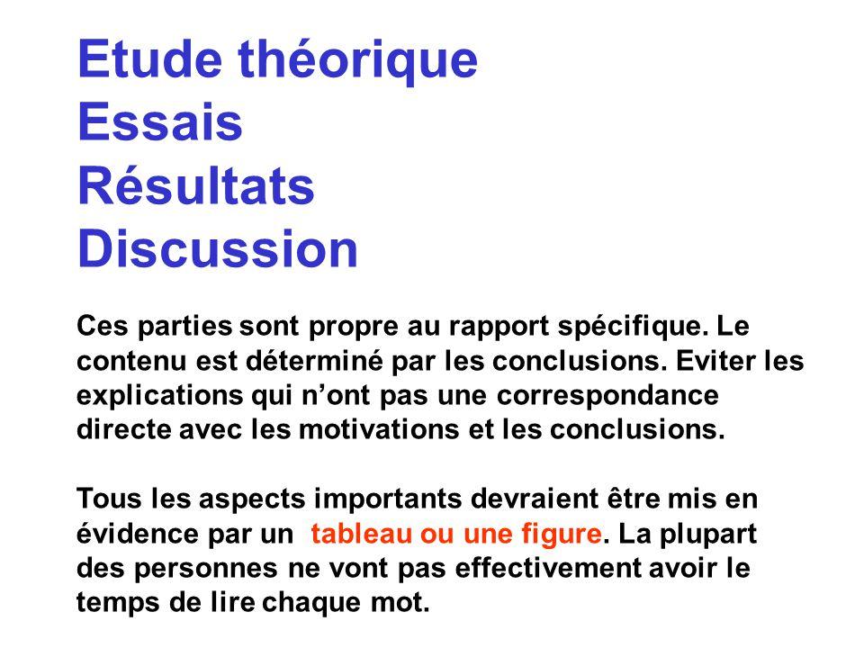Etude théorique Essais Résultats Discussion Ces parties sont propre au rapport spécifique. Le contenu est déterminé par les conclusions. Eviter les ex