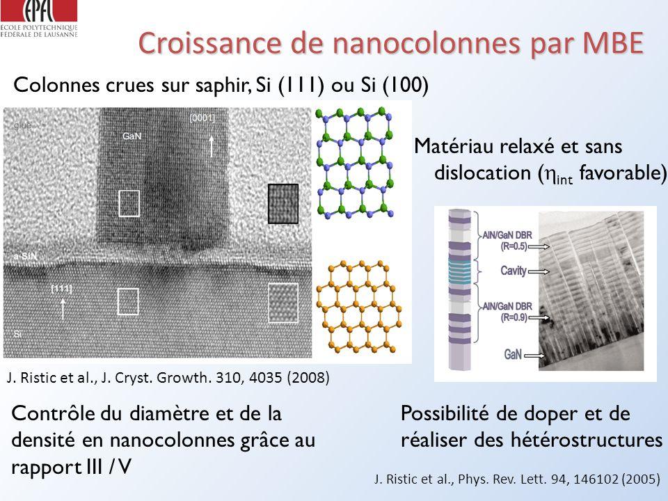 Croissance de nanocolonnes par MBE Colonnes crues sur saphir, Si (111) ou Si (100) J.
