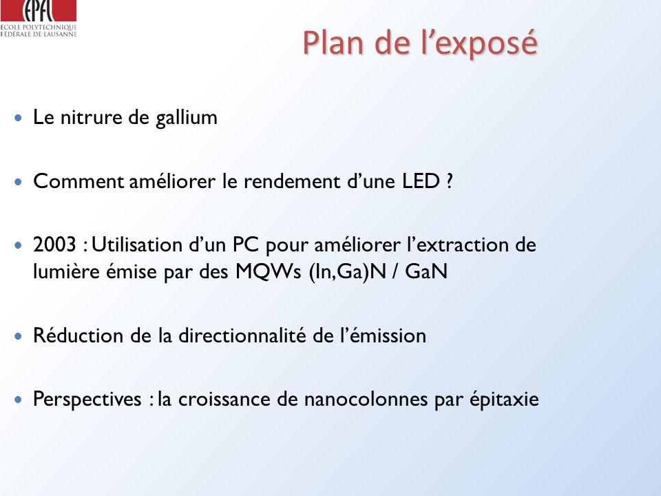 Plan de lexposé Le nitrure de gallium Comment améliorer le rendement dune LED .