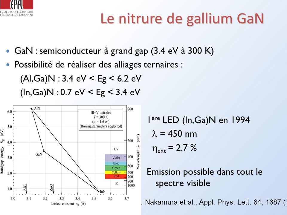 Le nitrure de gallium GaN GaN : semiconducteur à grand gap (3.4 eV à 300 K) Possibilité de réaliser des alliages ternaires : (Al,Ga)N : 3.4 eV < Eg < 6.2 eV (In,Ga)N : 0.7 eV < Eg < 3.4 eV S.