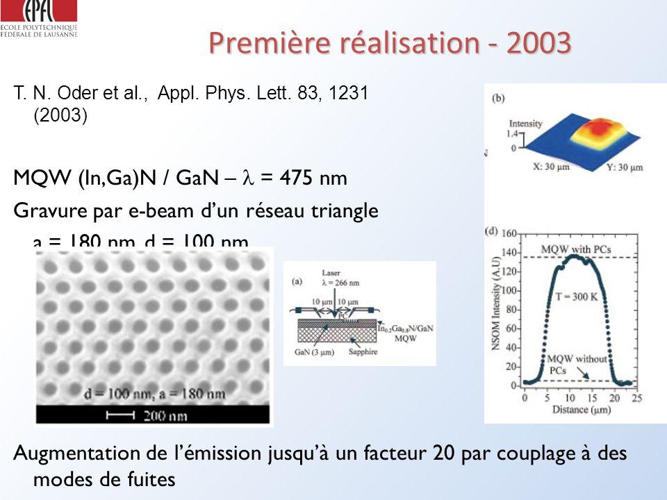 Première réalisation - 2003 T.N. Oder et al., Appl.
