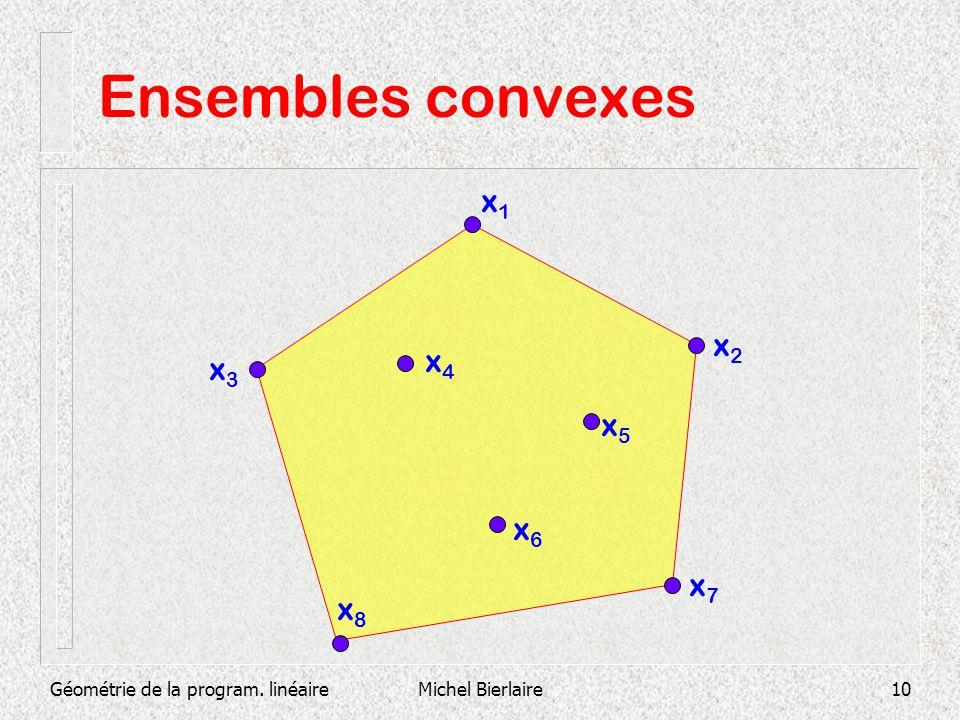 Géométrie de la program. linéaireMichel Bierlaire10 Ensembles convexes x4x4 x6x6 x8x8 x3x3 x5x5 x2x2 x1x1 x7x7