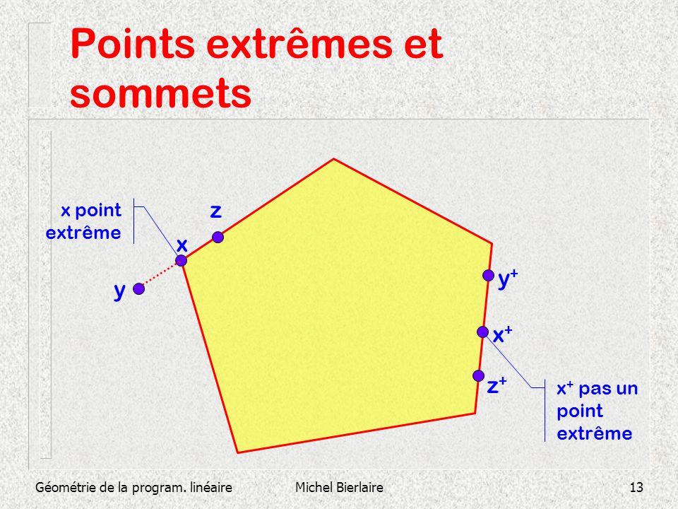 Géométrie de la program. linéaireMichel Bierlaire13 Points extrêmes et sommets x y z x point extrême x+x+ z+z+ y+y+ x + pas un point extrême