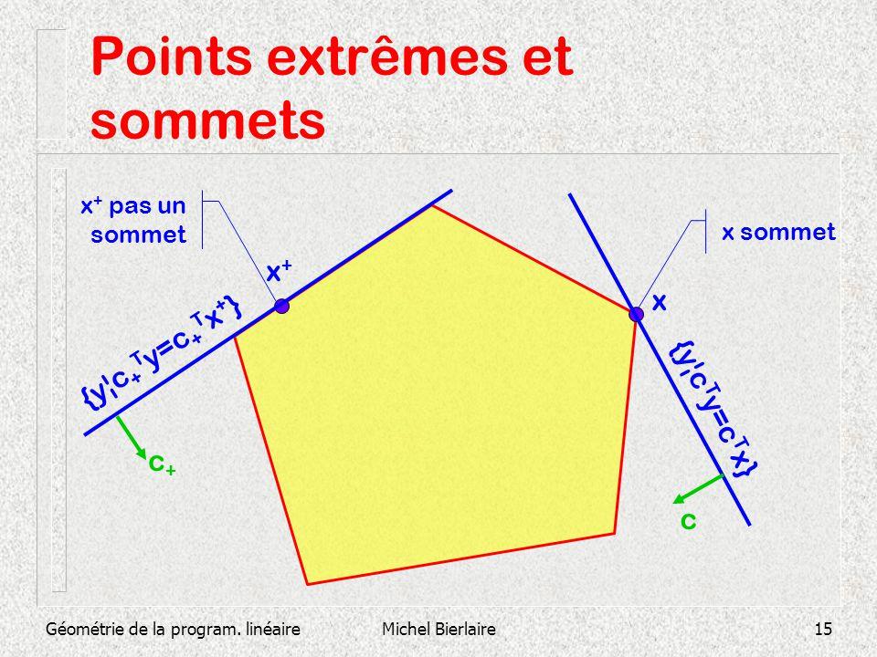 Géométrie de la program. linéaireMichel Bierlaire15 Points extrêmes et sommets x x+x+ {y¦c T y=c T x} c {y¦c + T y=c + T x + } c+c+ x + pas un sommet