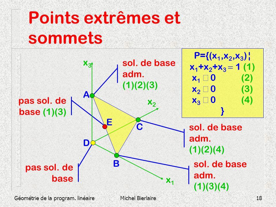 Géométrie de la program. linéaireMichel Bierlaire18 x2x2 pas sol. de base (1)(3) sol. de base adm. (1)(3)(4) sol. de base adm. (1)(2)(4) sol. de base