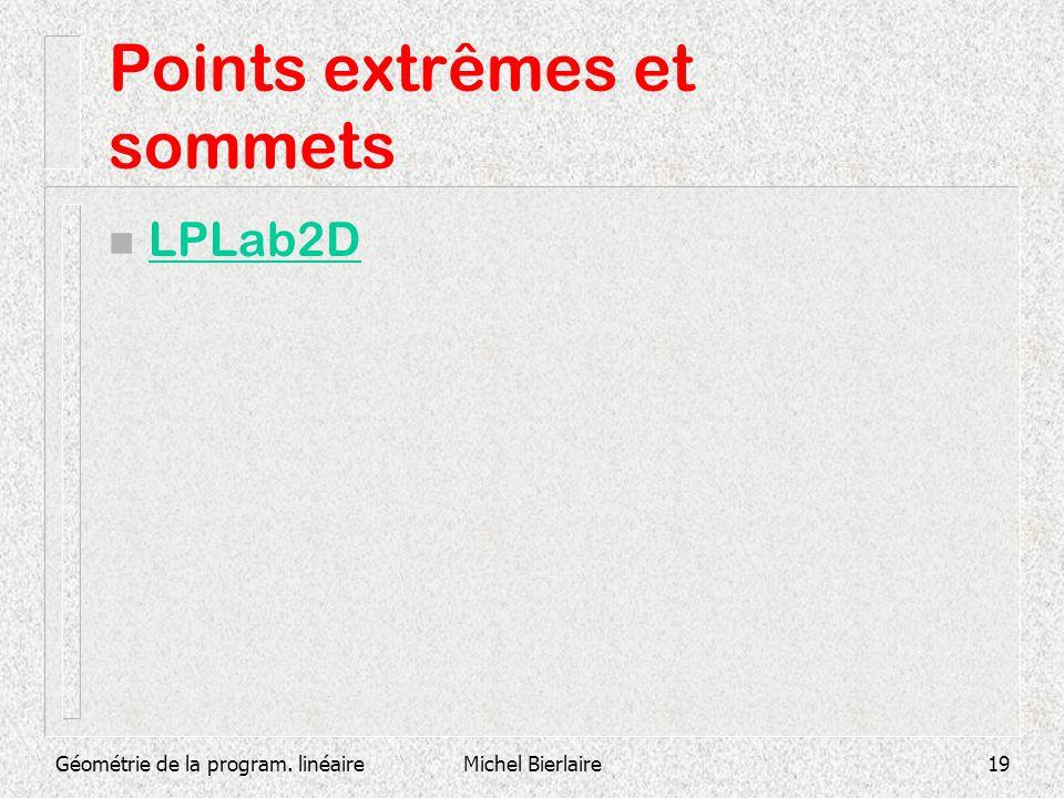 Géométrie de la program. linéaireMichel Bierlaire19 Points extrêmes et sommets n LPLab2D LPLab2D