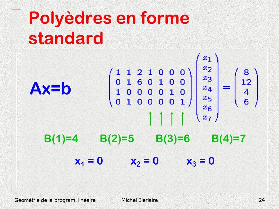 Géométrie de la program. linéaireMichel Bierlaire24 Polyèdres en forme standard Ax=b B(1)=4B(2)=5B(3)=6B(4)=7 x 1 = 0x 2 = 0x 3 = 0