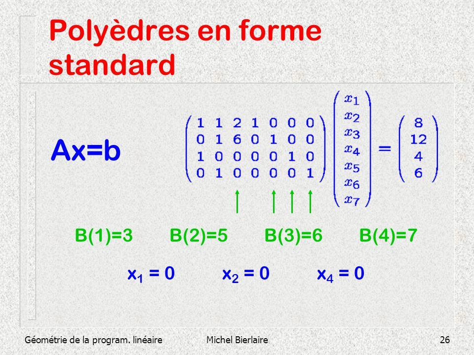 Géométrie de la program. linéaireMichel Bierlaire26 Polyèdres en forme standard Ax=b B(1)=3B(2)=5B(3)=6B(4)=7 x 1 = 0x 2 = 0x 4 = 0