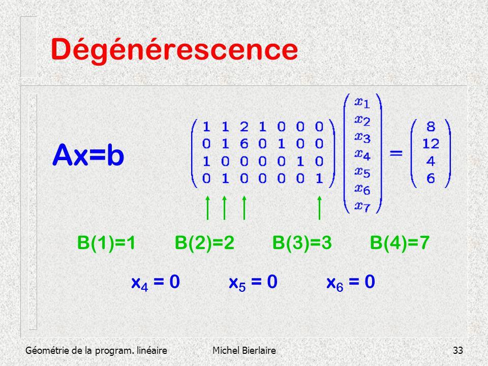 Géométrie de la program. linéaireMichel Bierlaire33 Dégénérescence Ax=b B(1)=1B(2)=2B(3)=3B(4)=7 x 4 = 0x 5 = 0x 6 = 0
