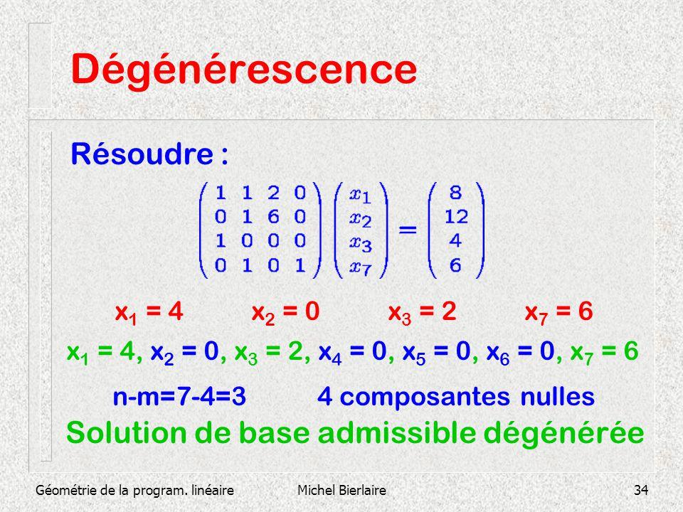 Géométrie de la program. linéaireMichel Bierlaire34 Dégénérescence Résoudre : x 1 = 4x 2 = 0x 3 = 2x 7 = 6 x 1 = 4, x 2 = 0, x 3 = 2, x 4 = 0, x 5 = 0