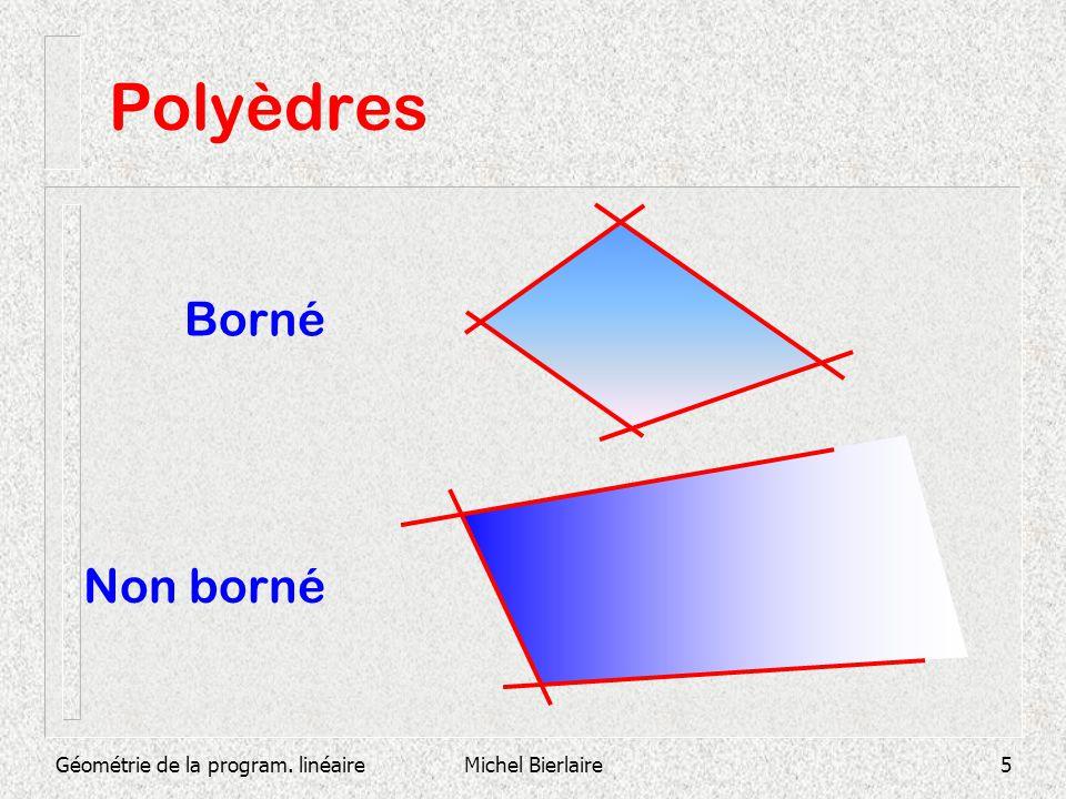 Géométrie de la program. linéaireMichel Bierlaire5 Polyèdres Borné Non borné