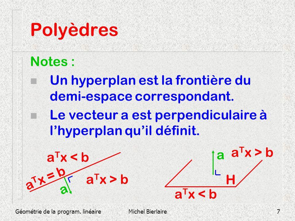 Géométrie de la program. linéaireMichel Bierlaire7 a Polyèdres Notes : n Un hyperplan est la frontière du demi-espace correspondant. n Le vecteur a es