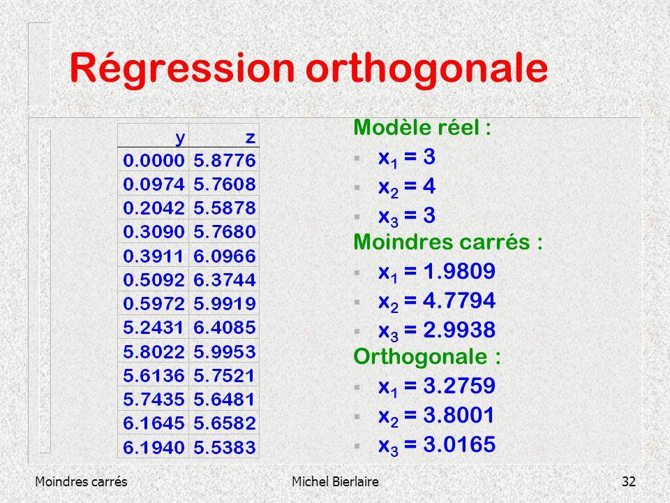 Moindres carrésMichel Bierlaire32 Régression orthogonale Moindres carrés : x 1 = 1.9809 x 2 = 4.7794 x 3 = 2.9938 Orthogonale : x 1 = 3.2759 x 2 = 3.8001 x 3 = 3.0165 Modèle réel : x 1 = 3 x 2 = 4 x 3 = 3