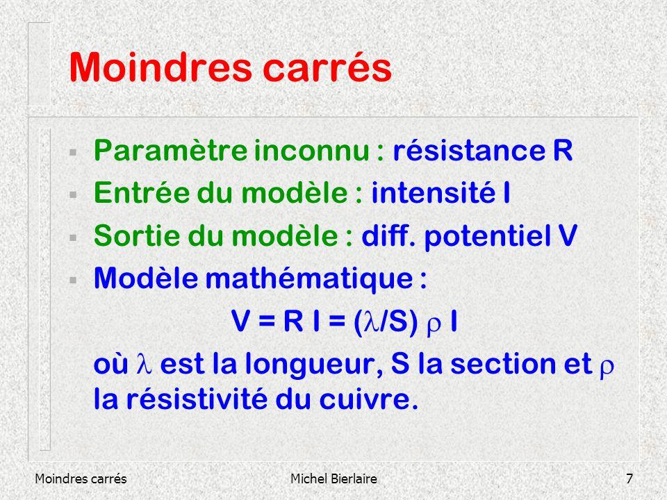 Moindres carrésMichel Bierlaire7 Moindres carrés Paramètre inconnu : résistance R Entrée du modèle : intensité I Sortie du modèle : diff. potentiel V