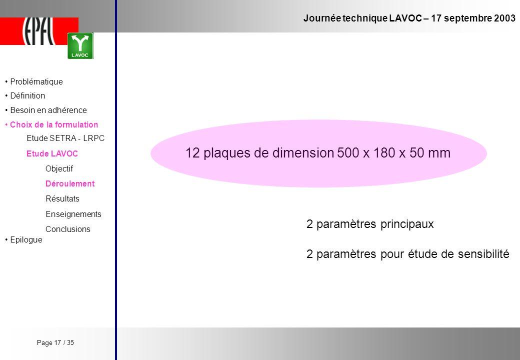 Journée technique LAVOC – 17 septembre 2003 Etude LAVOC Etude SETRA - LRPC Objectif Enseignements Conclusions Déroulement Résultats 12 plaques de dime