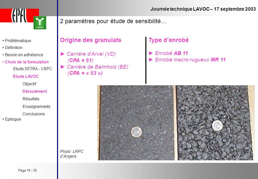 Journée technique LAVOC – 17 septembre 2003 Etude LAVOC Etude SETRA - LRPC Objectif Enseignements Conclusions Déroulement Résultats 2 paramètres pour