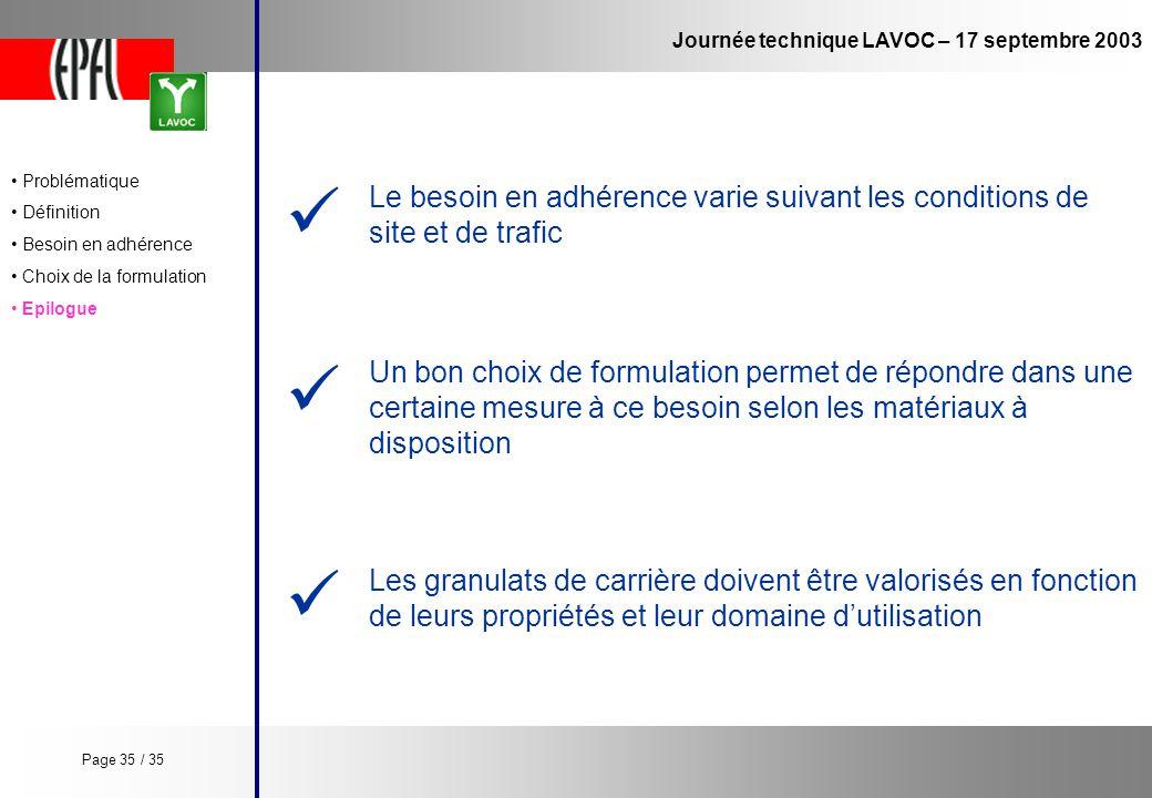 Page 35 / 35 Journée technique LAVOC – 17 septembre 2003 Problématique Définition Besoin en adhérence Choix de la formulation Epilogue Le besoin en ad