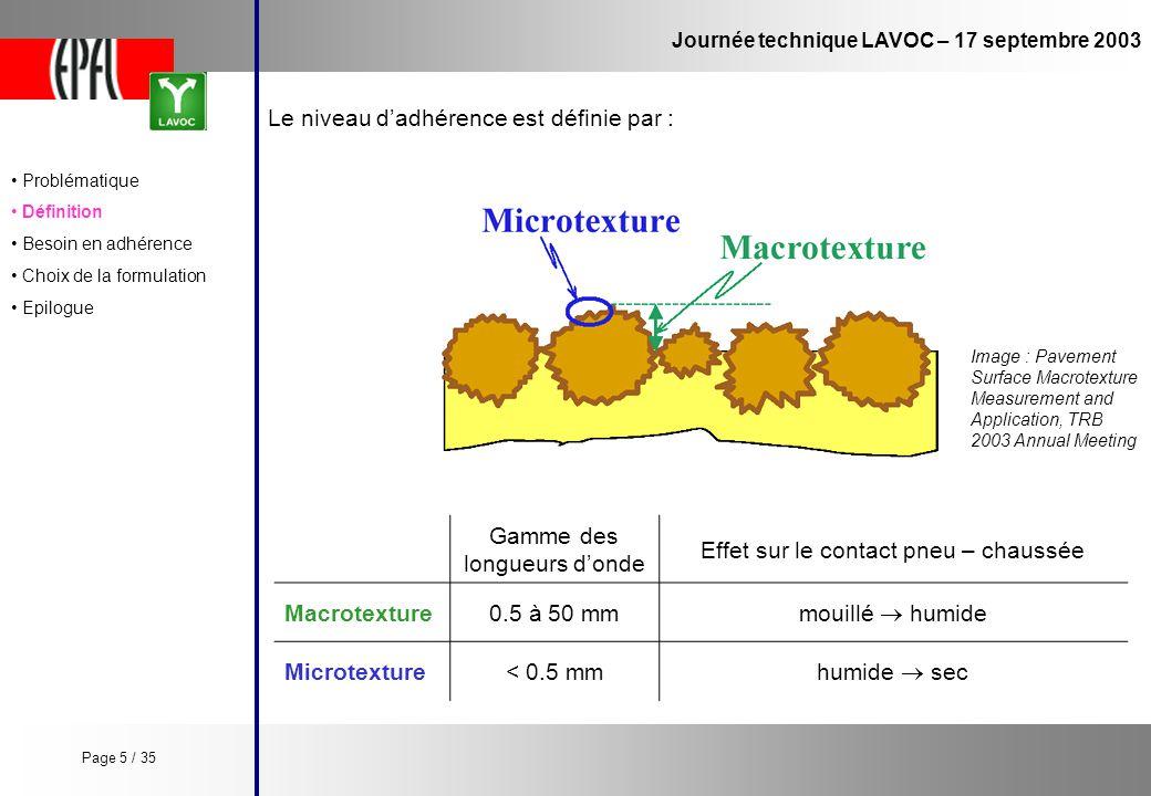 Journée technique LAVOC – 17 septembre 2003 Le niveau dadhérence est définie par : Gamme des longueurs donde Effet sur le contact pneu – chaussée Macr