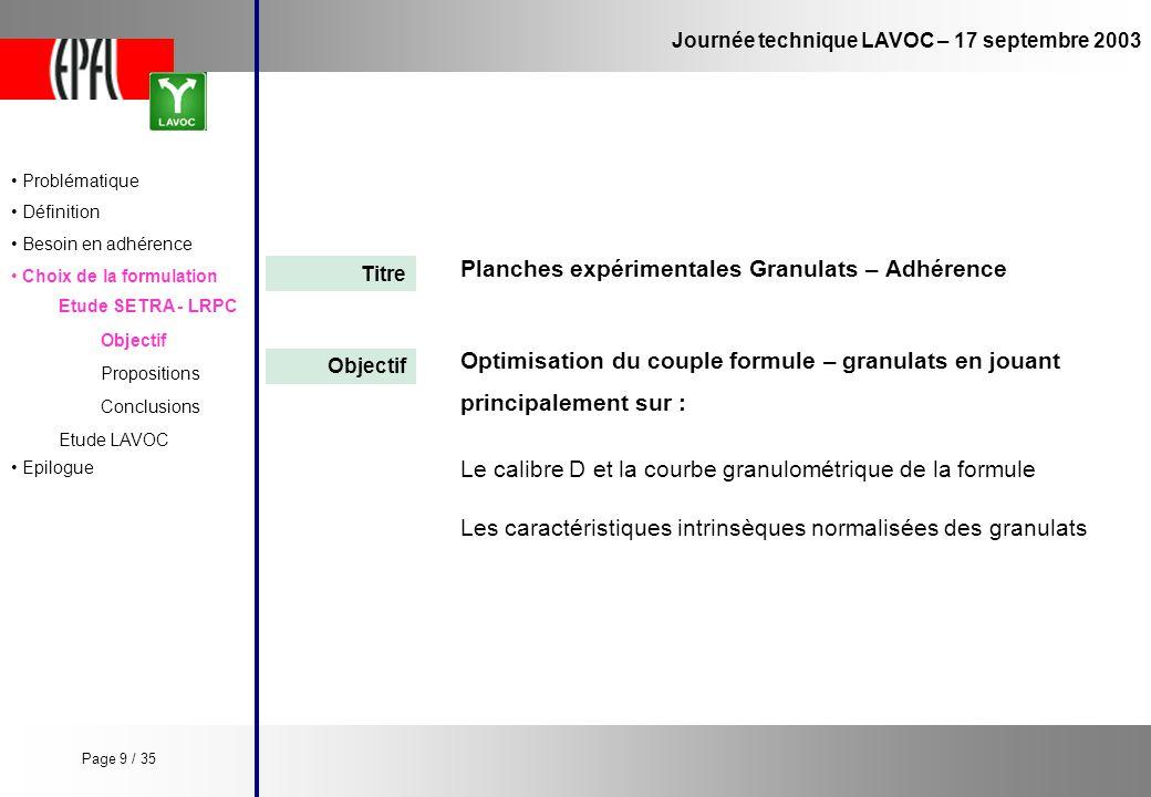 Journée technique LAVOC – 17 septembre 2003 Problématique Définition Besoin en adhérence Choix de la formulation Epilogue Etude SETRA - LRPC Optimisat