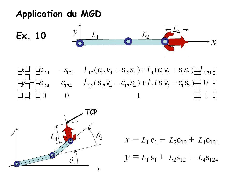 Ex. 10 Application du MGD L1L1 L2L2 y x L4L4 1 2 L4L4 y x TCP x = L 1 c 1 + L 2 c 12 + L 4 c 124 y = L 1 s 1 + L 2 s 12 + L 4 s 124