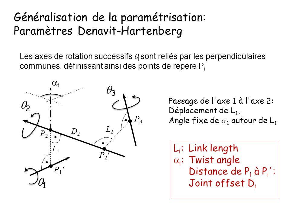 Généralisation de la paramétrisation: Paramètres Denavit-Hartenberg Les axes de rotation successifs i sont reliés par les perpendiculaires communes, d
