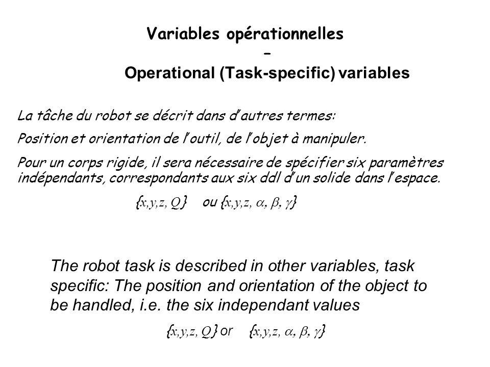 Variables opérationnelles – Operational (Task-specific) variables La tâche du robot se décrit dans dautres termes: Position et orientation de loutil,