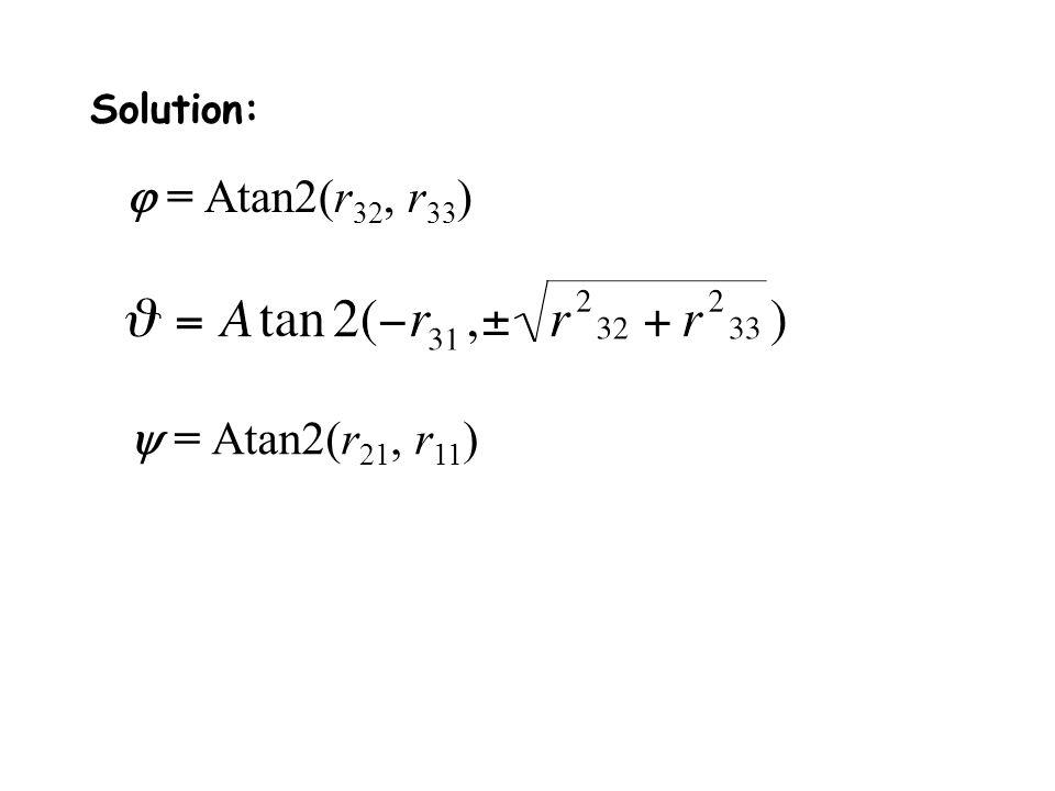Solution: = Atan2(r 21, r 11 ) = Atan2(r 32, r 33 )
