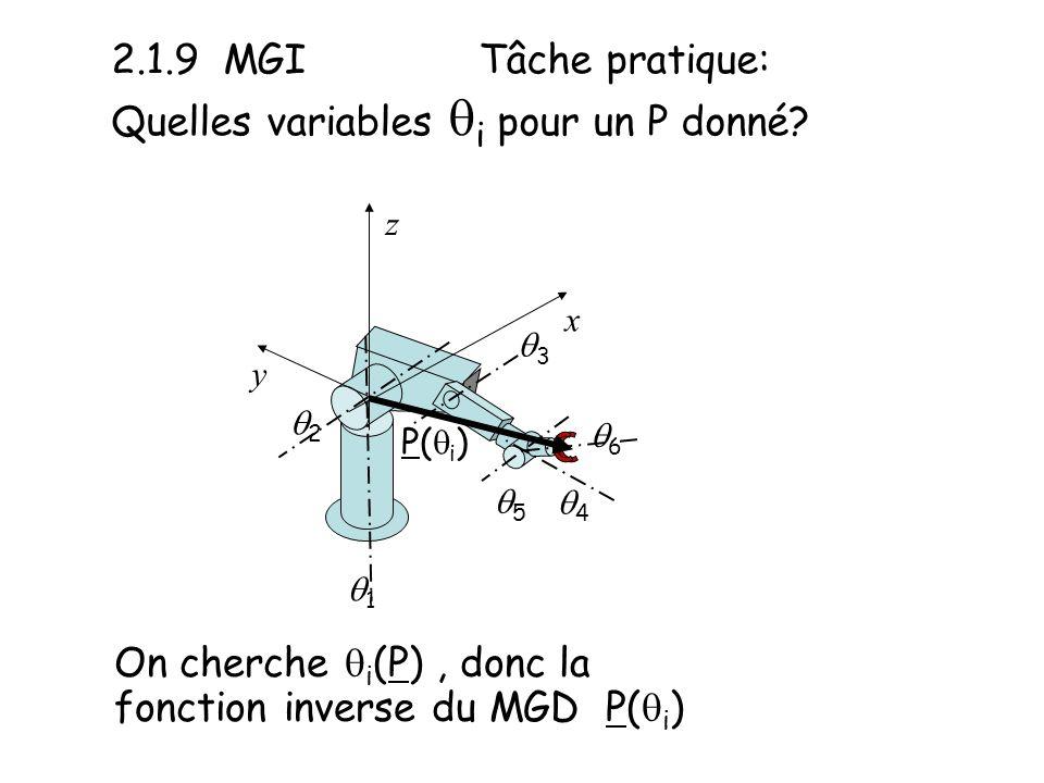 2.1.9 MGI Tâche pratique: Quelles variables i pour un P donné? On cherche i (P), donc la fonction inverse du MGD P( i ) 2 4 6 5 1 3 P( i ) x y z