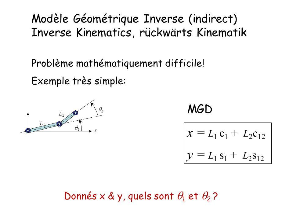 Modèle Géométrique Inverse (indirect) Inverse Kinematics, rückwärts Kinematik Problème mathématiquement difficile! Exemple très simple: L2L2 1 2 x L1L