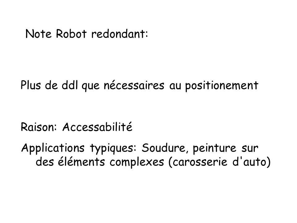 Note Robot redondant: Plus de ddl que nécessaires au positionement Raison: Accessabilité Applications typiques: Soudure, peinture sur des éléments com